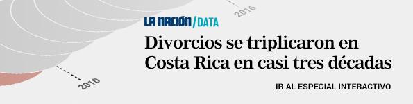 Divorcios en Costa Rica - Especial de Data La Nación
