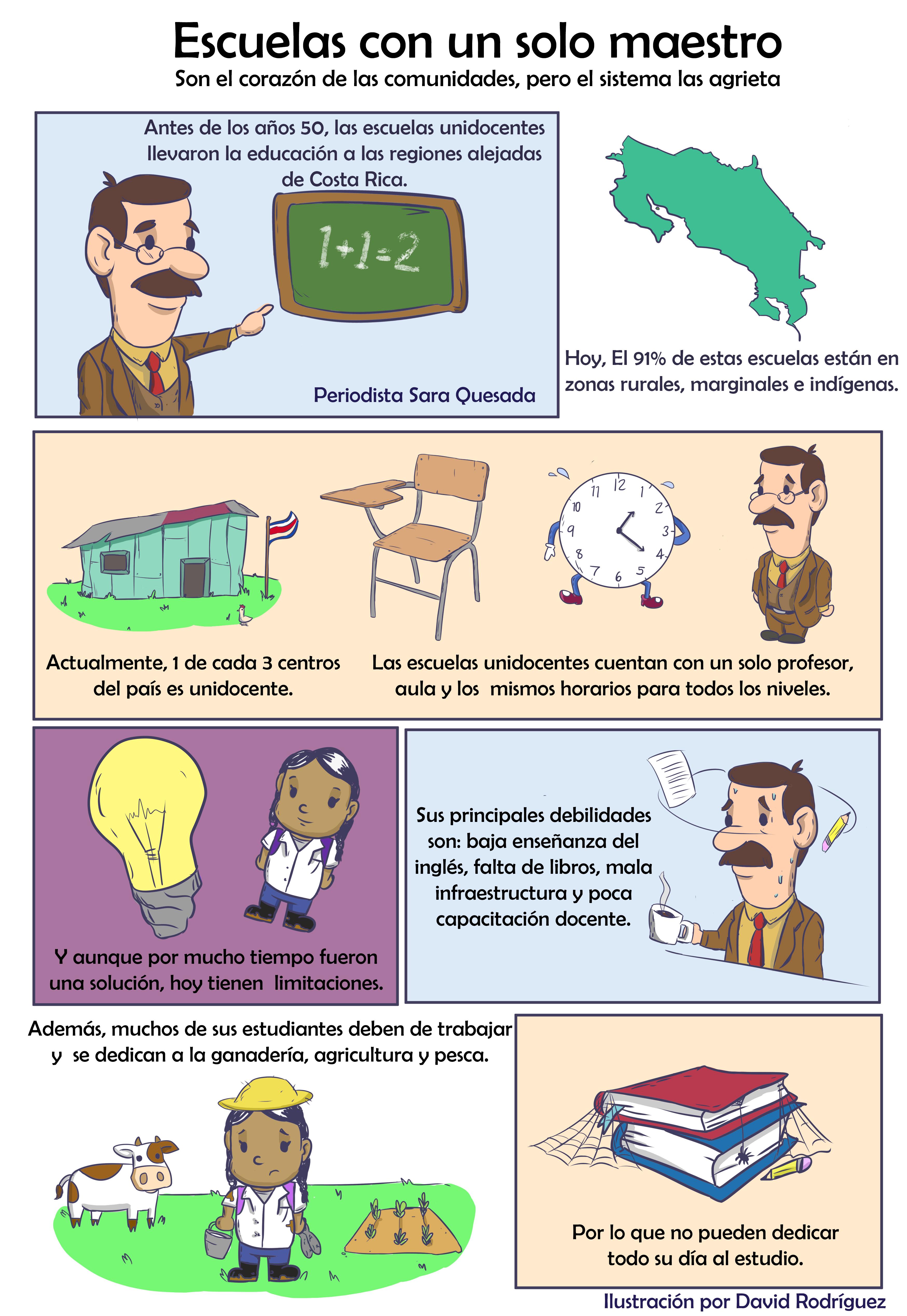 Escuelas Unidocentes - Reportaje DATA La Nación