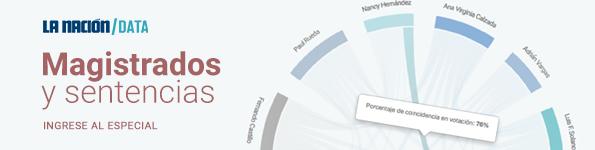 Magistrados y sentencias - Data La Nación