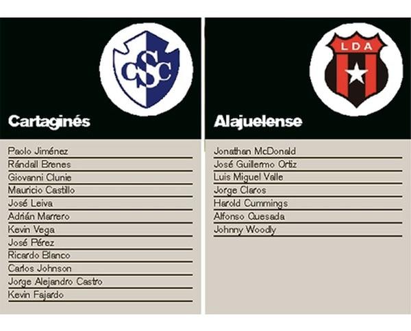 Estos son los jugadores que no han renovado con Cartaginés y Alajuelense.