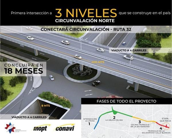 Comenzó en Calle Blancos la construcción de la primera intersección ...