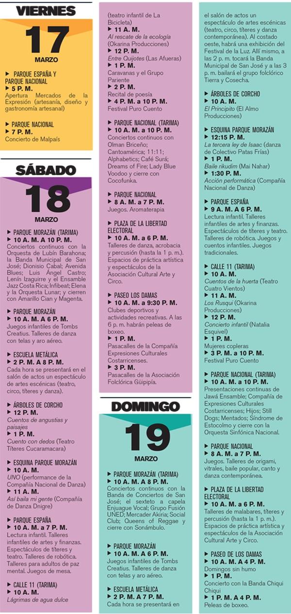 Cronograma del Transitarte.
