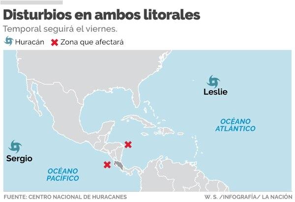 Los dos sistemas de baja presión (marcados con X rojas) que generan el temporal son parte de la zona de convergencia intertropical. Los ciclones Sergio (Pacífico) y Leslie (Atlántico) no ejercen influencia en el istmo. CNH