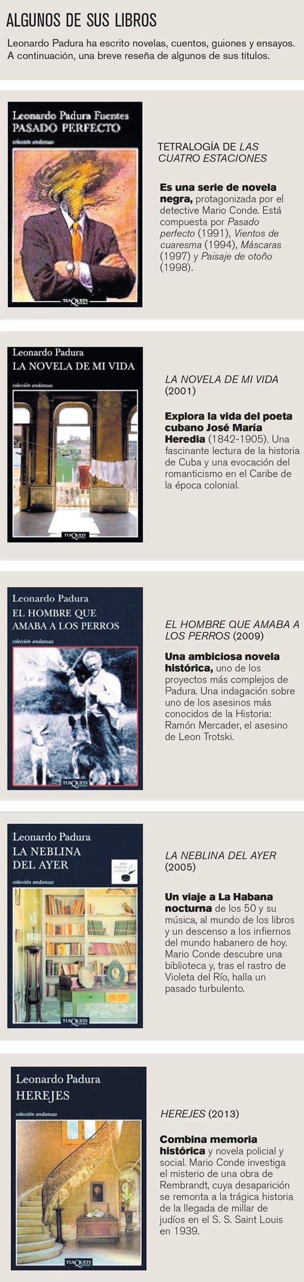 Breve acercamiento a la obra de Leonardo Padura
