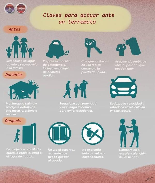 La prevención le puede salvar en un desastre. Las llaves de la casa deben estar siempre cerca de la puerta de salida. Ilustración: CNE/ Ovsicori