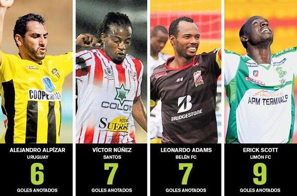 Los goleadores del Torneo de Invierno son los delanteros experientados.