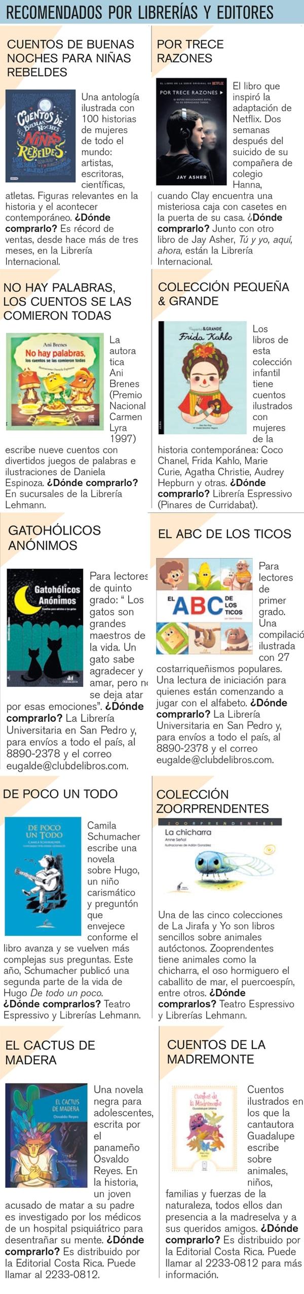 Recomendaciones de lectura infantil y juvenil.