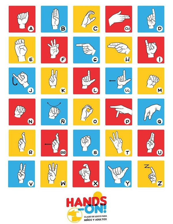 Este es el abecedario en Lesco, se lo dejamos para que practique.