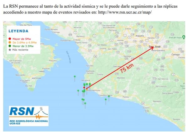 Por la naturaleza del sismo, originado al meterse una placa (Coco) debajo del territorio, las réplicas han sido constantes. Imagen: RSN