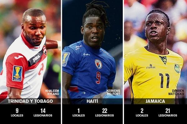 22 futbolistas de Haití juegan fuera; 21 de Jamaica y 14 de Trinidad y Tobago.