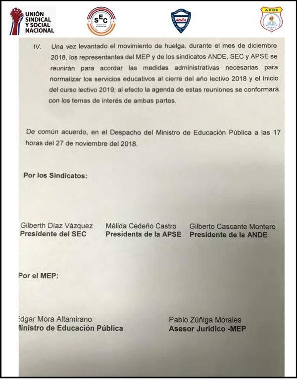 Acuerdo MEP