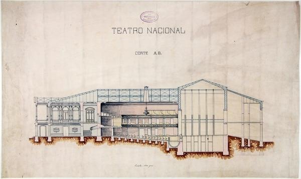 Las joyas escondidas del Teatro Nacional