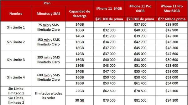 Estos son los precios de Claro para los interesados en adquirir el dispositivo. Foto: Claro para LN.