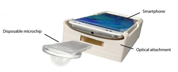 Esta imagen explica cómo funciona el dispositivo.