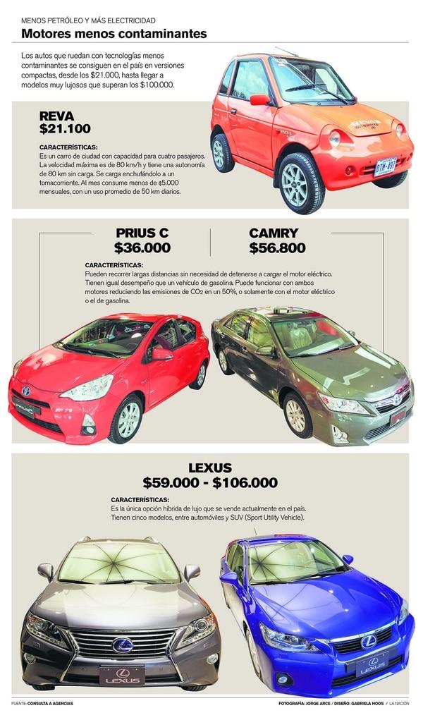 Motores menos contaminantes