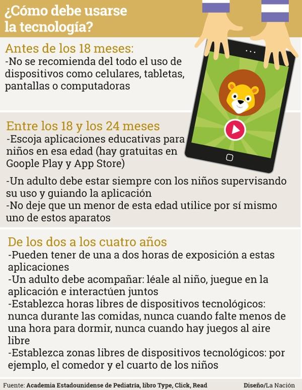 Consejos sobre uso de tecnología.
