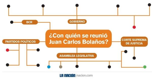 Los contactos y las reuniones de Juan Carlos Bolaños, importador de cemento chino