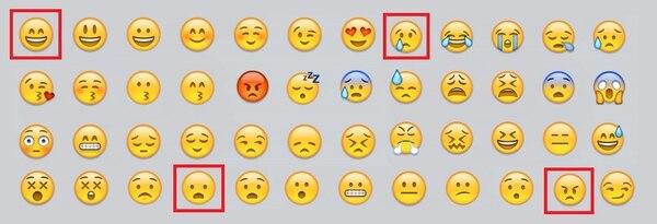 Existen diversas emociones humanas, pero el rostro solo puede expresar cuatro, dice un estudio