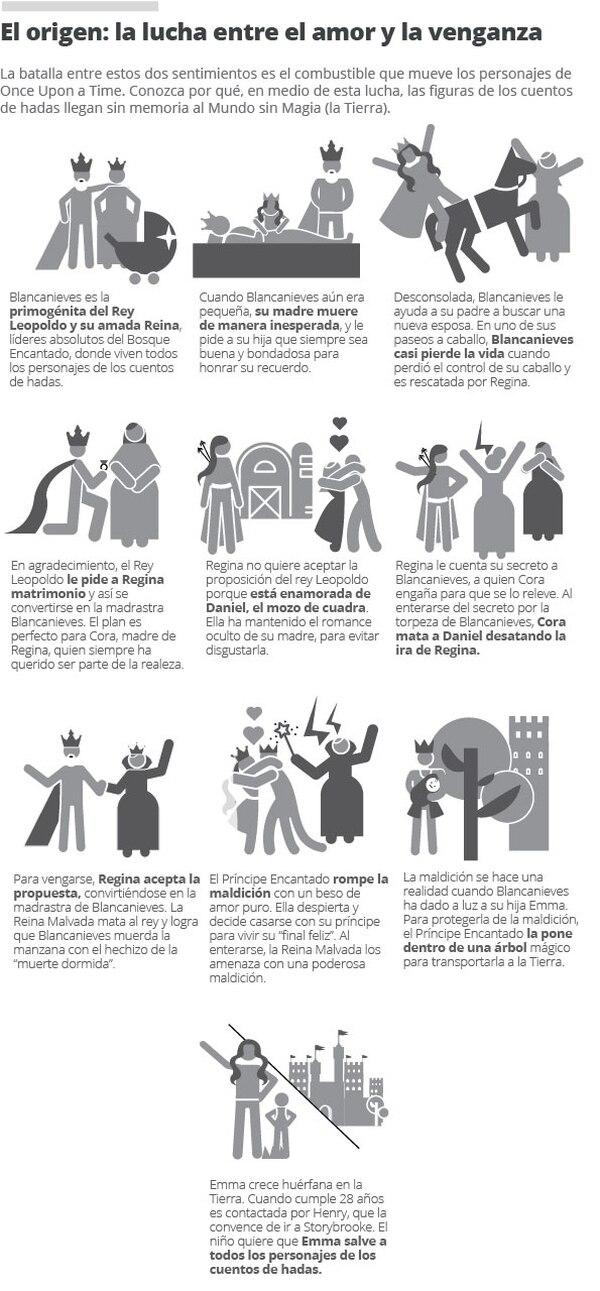 Magnífico Biblia Colorear Daniel Y La Guarida De Los Leones Fotos ...
