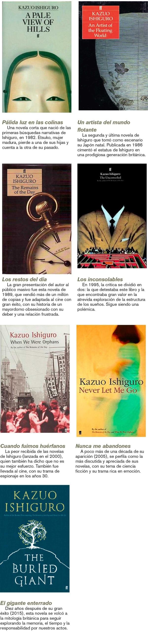 Libros de escritor Kazuo Ishiguro