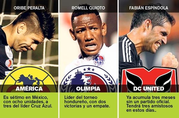 Los clubes ticos ya tienen bien analizados a sus respectivos rivales para la Liga de Campeones de la Concacaf. Faltan dos semanas para que se jueguen los cuartos de final.