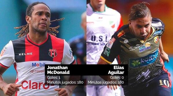 Jonathan McDonald y Elías Aguilar son las figuras de Alajuelense y Herediano, respectivamente.