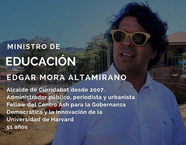 Edgar Mora Altamirano.