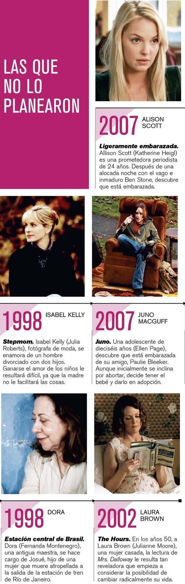 Las 25 mamás que marcaron el cine