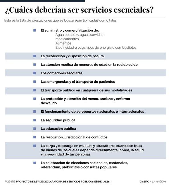 ¿Cuáles debería ser servicios esenciales?