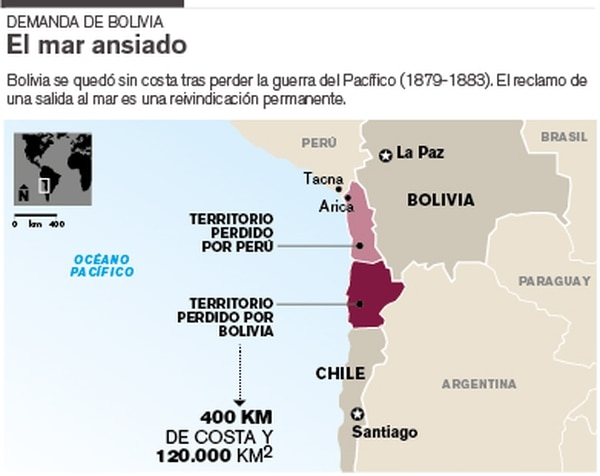 Demanda de Bolivia por el mar.