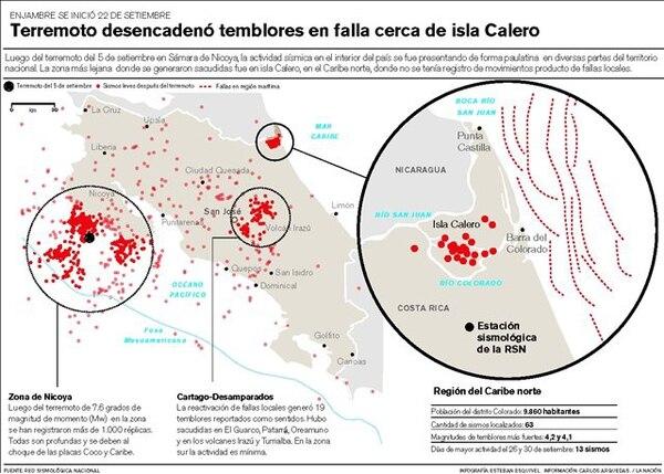 Sedimentación hace fluir hacia Costa Rica aguas del San Juan - 1