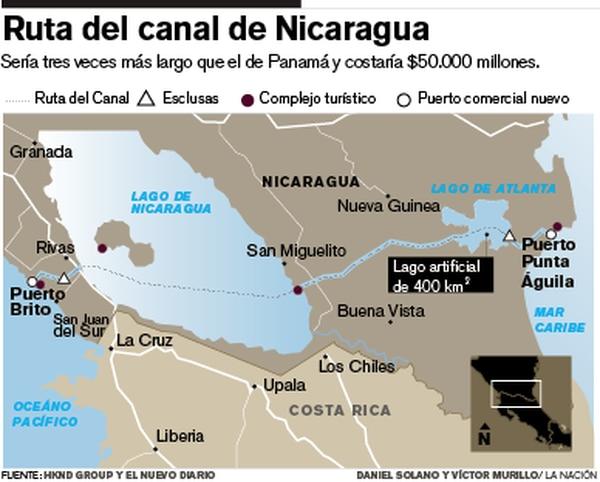 Ruta del canal de Nicaragua
