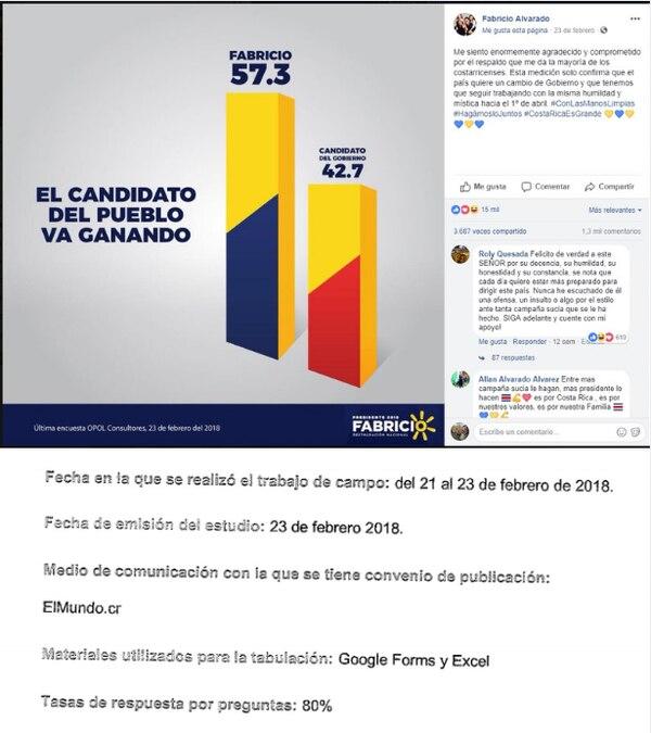 Arriba, el resultado de la encuesta de Opol replicado por Fabricio Alvarado el 23 de febrero. Abajo, parte de la ficha técnica que la encuestadora entregó al TSE, con fecha coincidente.