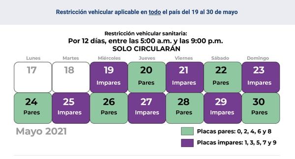Restricción vehicular sanitaria en Costa Rica del 19 al 31 de mayo. Presidencia.