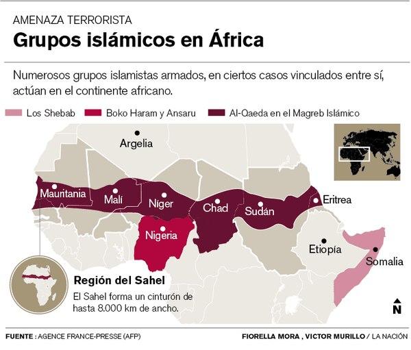 Grupos islámicos en África