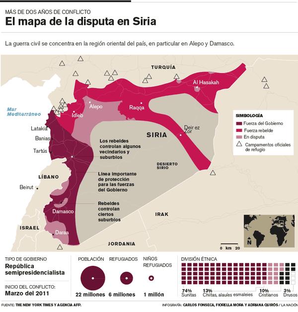 El mapa de la disputa en Siria