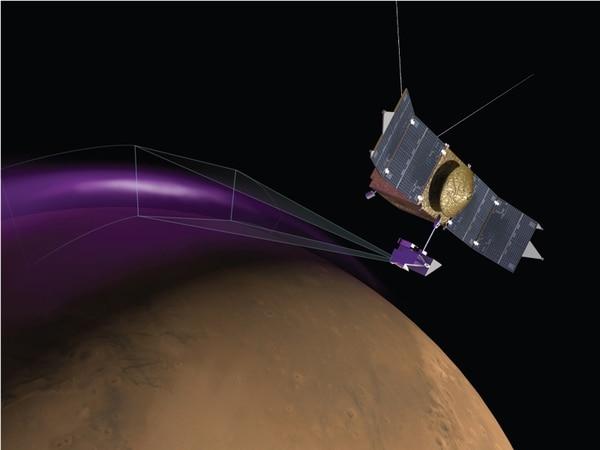 Esta ilustración retrata al Espectrógrafo Ultravioleta de Imágenes a bordo de la sonsa MAVEN haciendo mediciones de las auroras en el Planeta Rojo. | LASP/NASA