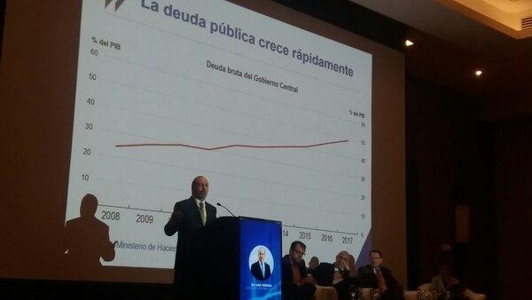 Este martes 17 de abril se presentó el informe económico 2018 de la OCDE, sobre Costa Rica, en el Hotel Real Intercontinental. Álvaro Pereira, economista principal de la OCDE, reiteró que el país no tiene margen para posponer la reforma fiscal.