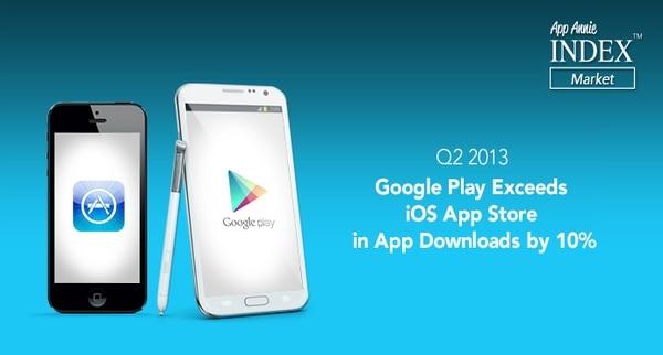 Descargas son más numerosas en el Google Play Store. | APP ANNIE PARA LN.