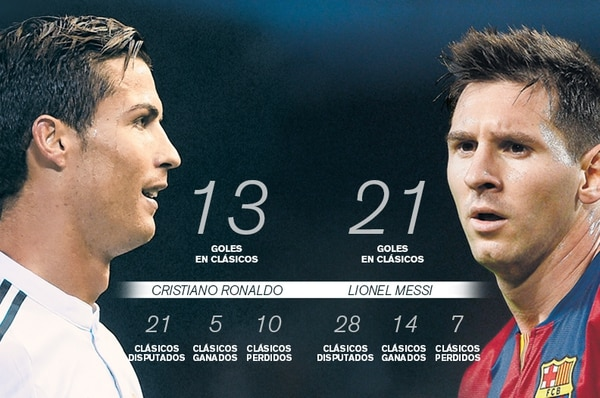 Los rivales del Real Madrid y del Barcelona se enfrentarán en búsqueda por romper récords y rachas en la liga española.