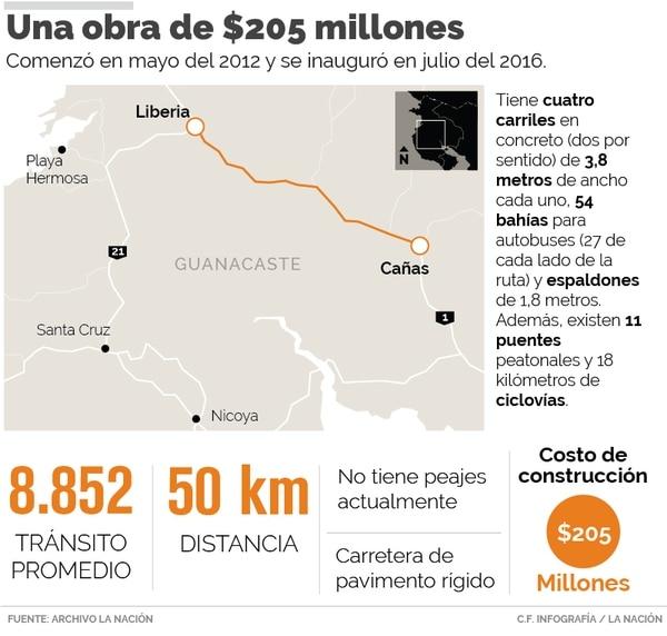Carretera Cañas-Liberia, en Guanacaste