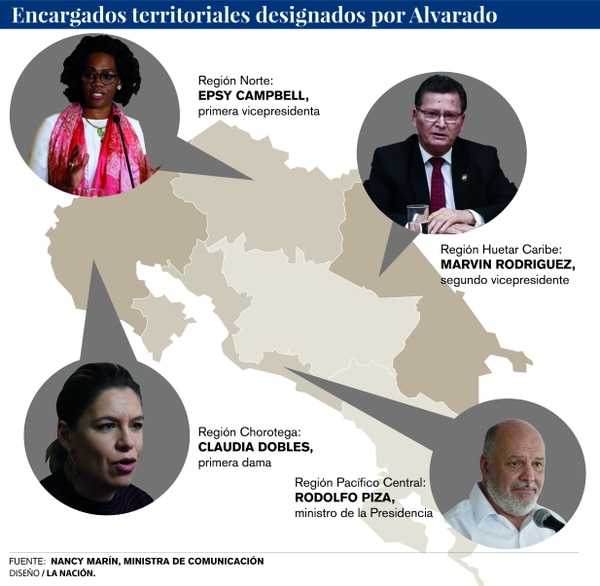 Los vicepresidentes Epsy Campbell y Marvin Rodríguez; el ministro de la Presidencia, Rodolfo Piza y la primera dama, Claudia Dobles, son las personas a las que el mandatario Carlos Alvarado encomendó el desarrollo de las regiones. Imagen: Diseño LN.