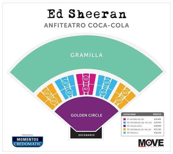 Mapa de localidades del concierto de Ed Sheeran