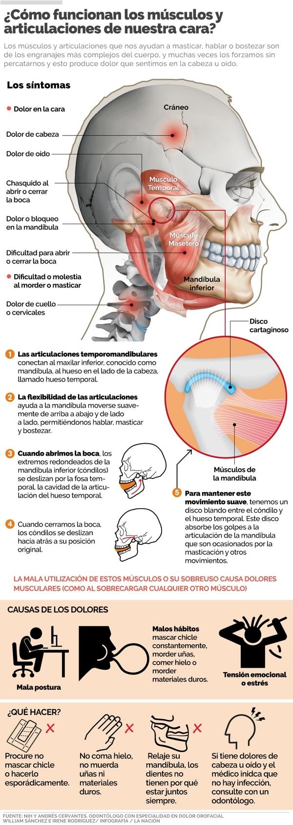 Un dolor de espalda puede causar dolor de cabeza
