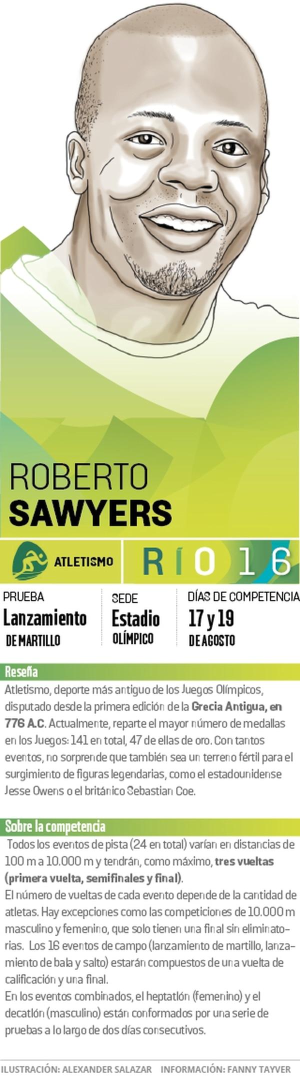 Roberto Sawyers