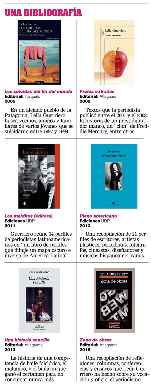 Bibliografía de Leila Guerriero.