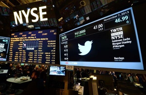 La segunda mayor red social del mundo vio subir cada uno de sus títulos $18,90