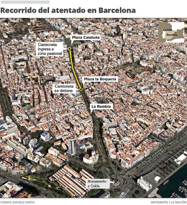 Recorrido del atentado en Barcelona