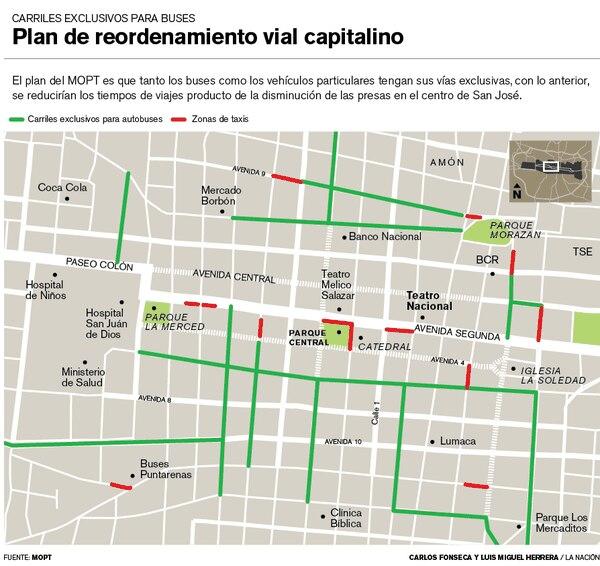 Plan de reordenamiento vial capitalino