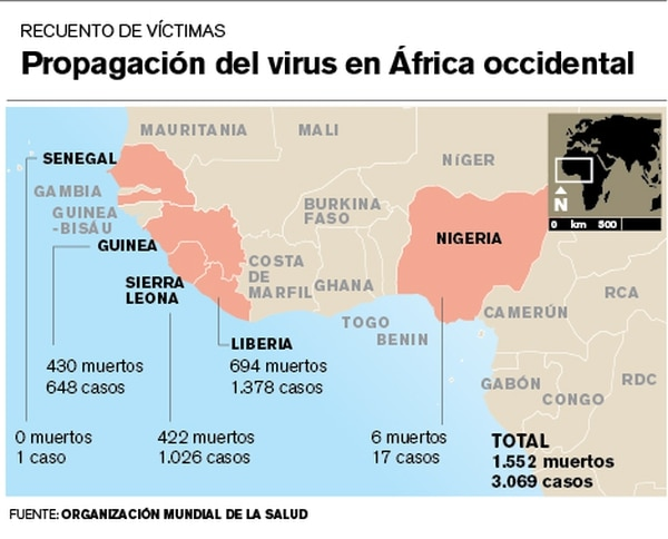 Propagación del virus en África occidental